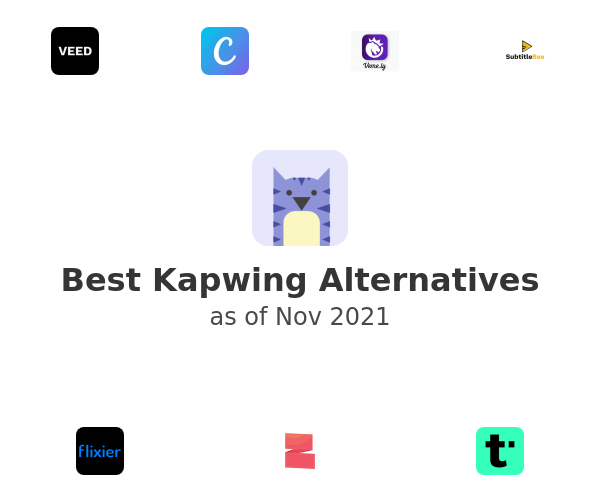 Best Kapwing Alternatives