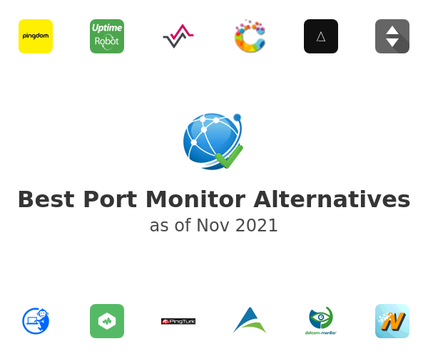 Best Port Monitor Alternatives