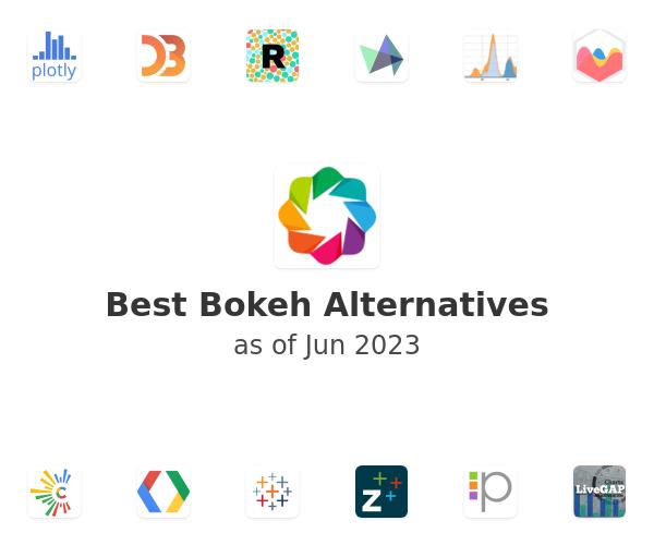 Best Bokeh Alternatives