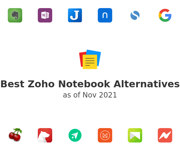 Best Zoho Notebook Alternatives