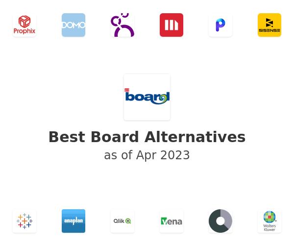 Best Board Alternatives
