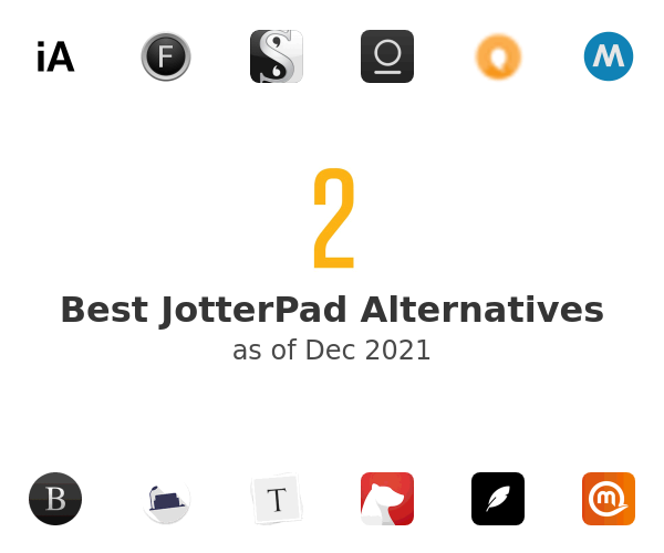 Best JotterPad Alternatives