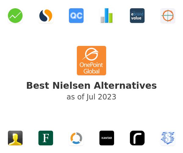 Best Nielsen Alternatives