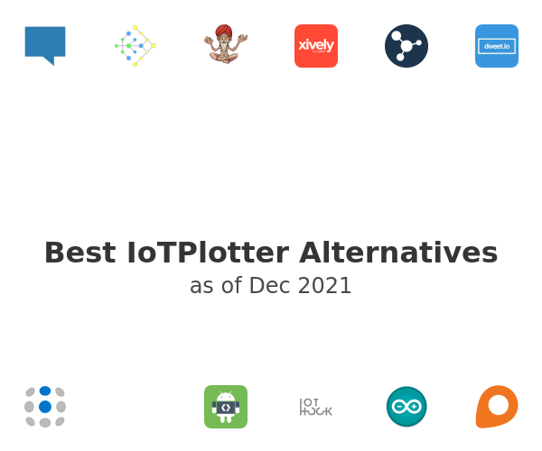 Best IoTPlotter Alternatives