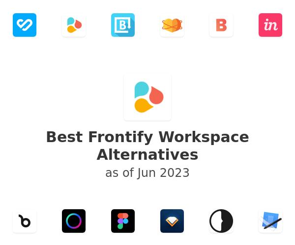 Best Frontify Workspace Alternatives