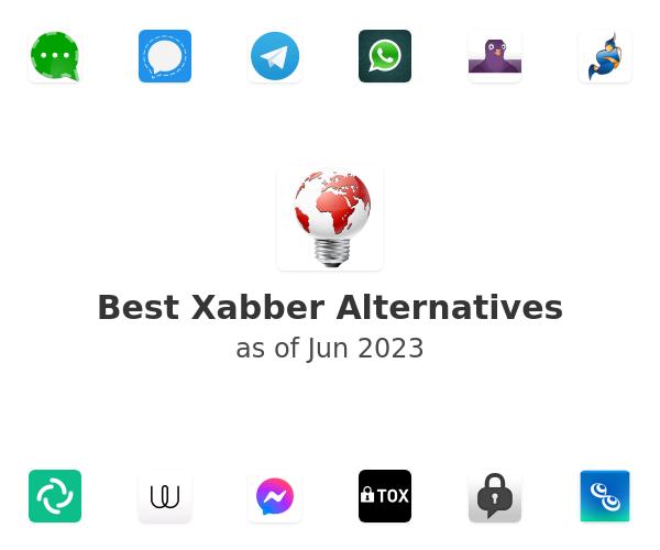 Best Xabber Alternatives