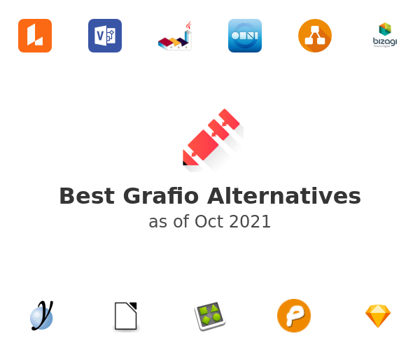 Best Grafio Alternatives