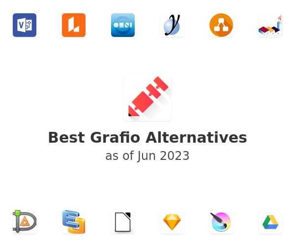 Best Grafio Alternatives