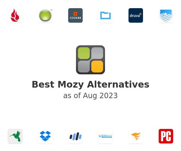 Best Mozy Alternatives