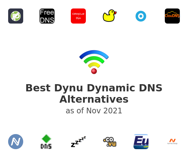 Best Dynu Dynamic DNS Alternatives