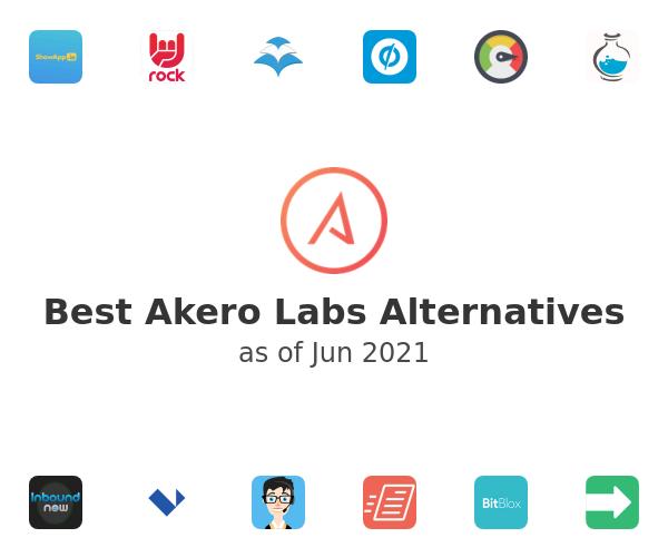 Best Akero Labs Alternatives