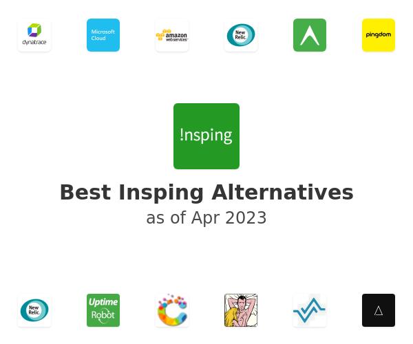 Best Insping Alternatives