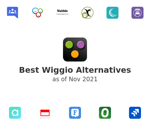 Best Wiggio Alternatives