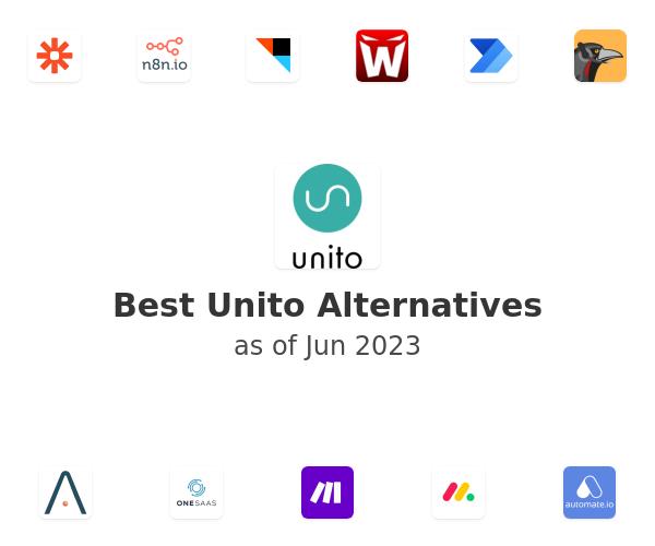 Best Unito Alternatives