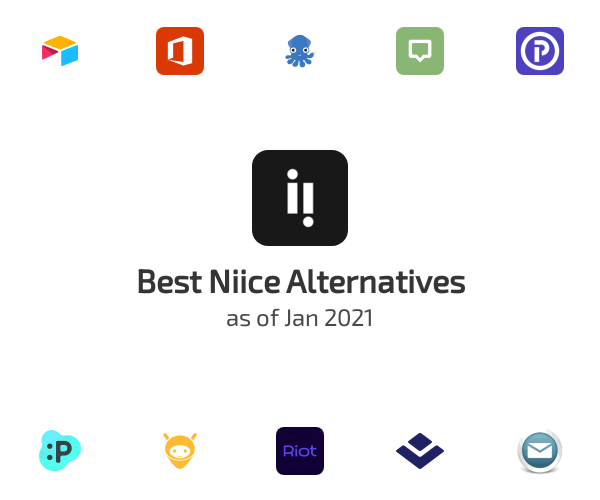 Best Niice Alternatives