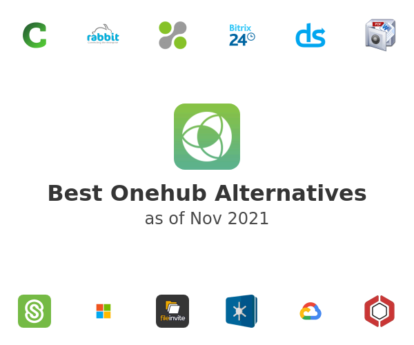 Best Onehub Alternatives
