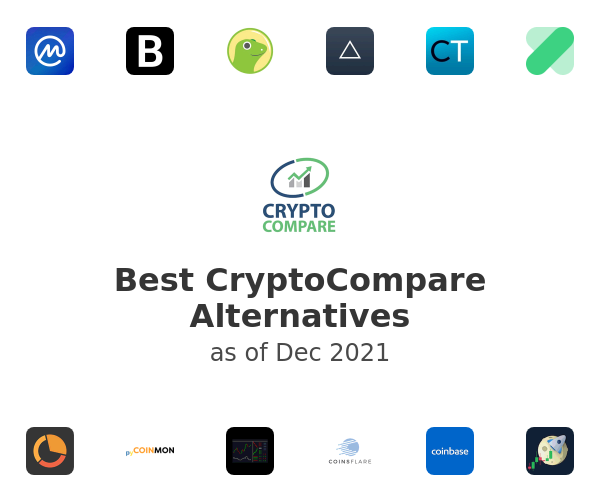 Best CryptoCompare Alternatives