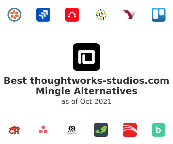 Best Mingle Alternatives