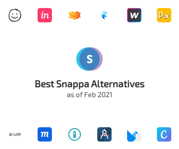 Best Snappa Alternatives