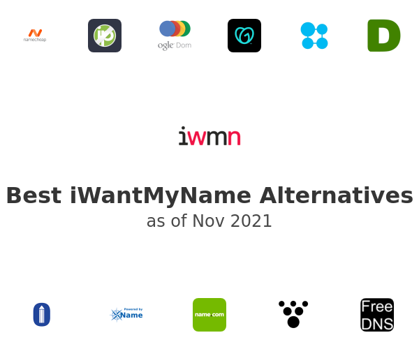 Best iWantMyName Alternatives