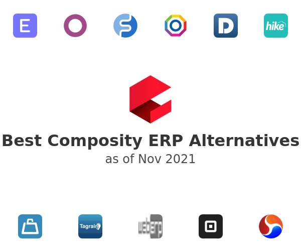 Best Composity ERP Alternatives