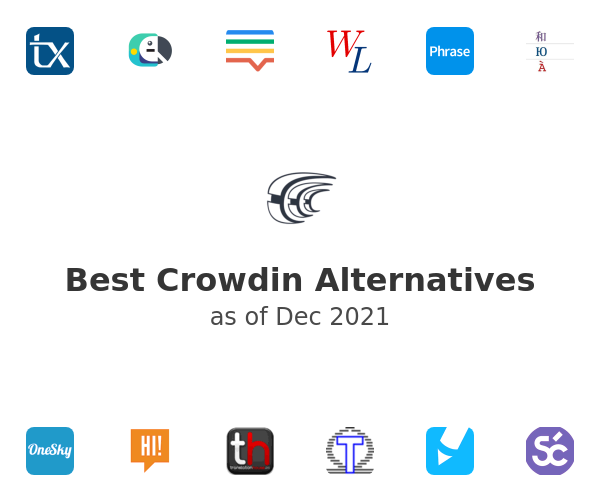 Best Crowdin Alternatives