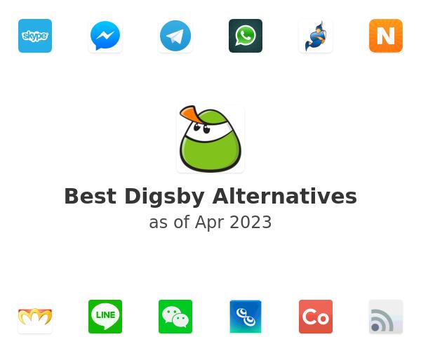 Best Digsby Alternatives