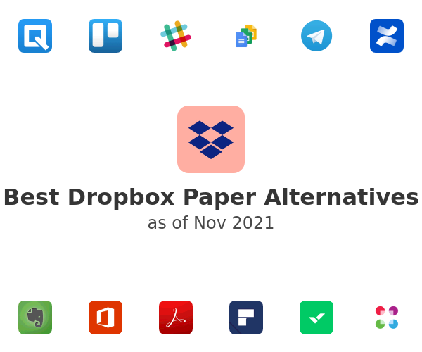Best Dropbox Paper Alternatives