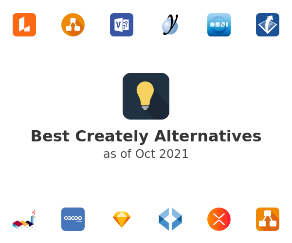 Best Creately Alternatives