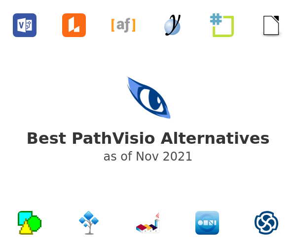 Best PathVisio Alternatives