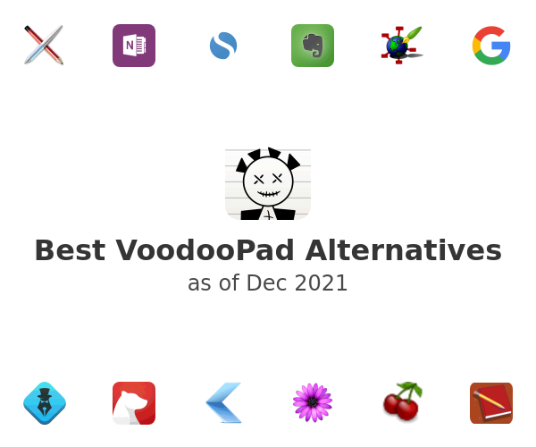 Best VoodooPad Alternatives