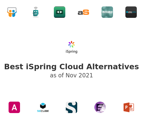Best iSpring Cloud Alternatives