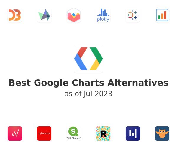 Best Google Charts Alternatives