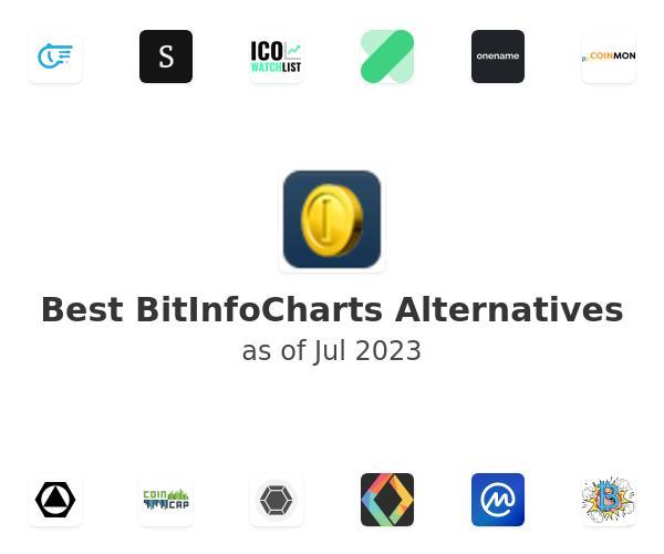 Best BitInfoCharts Alternatives