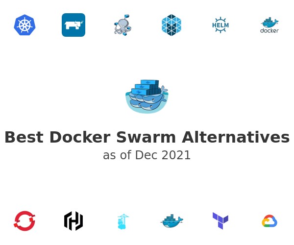 Best Docker Swarm Alternatives