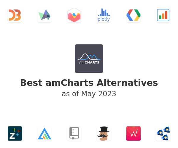 Best amCharts Alternatives