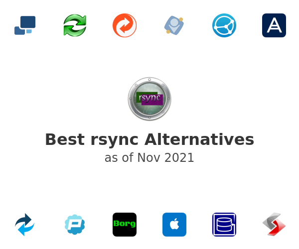 Best rsync Alternatives