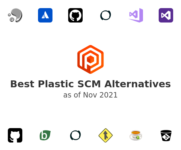 Best Plastic SCM Alternatives