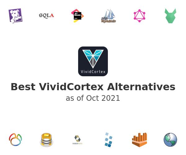 Best VividCortex Alternatives