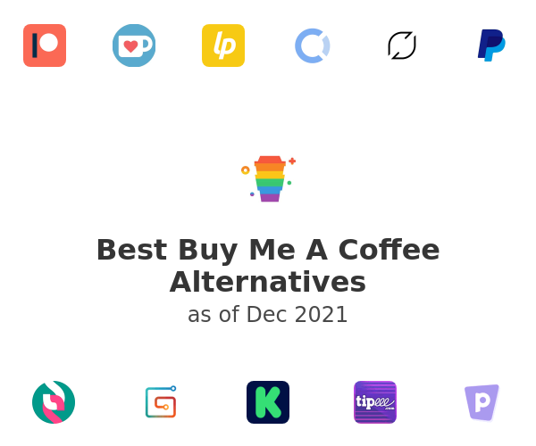 Best Buy Me A Coffee Alternatives
