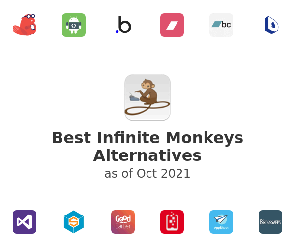 Best Infinite Monkeys Alternatives