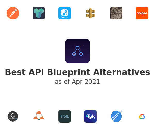 Best API Blueprint Alternatives