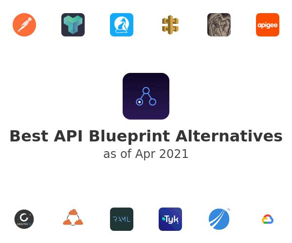 Best API Blueprint Alternatives