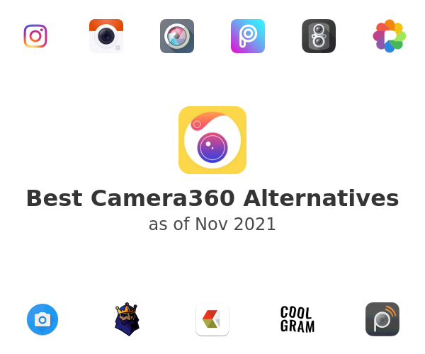 Best Camera360 Alternatives