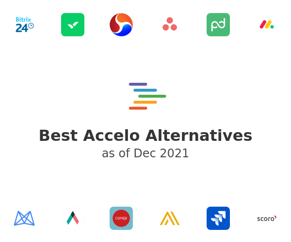Best Accelo Alternatives