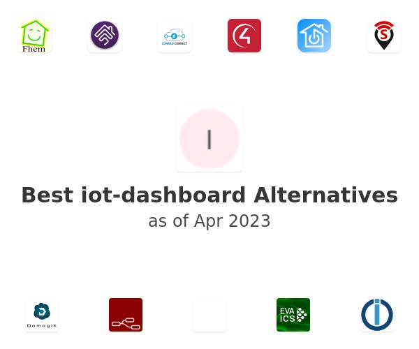 Best iot-dashboard Alternatives