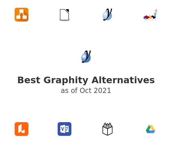 Best Graphity Alternatives