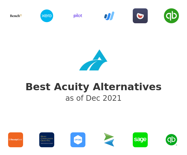 Best Acuity Alternatives