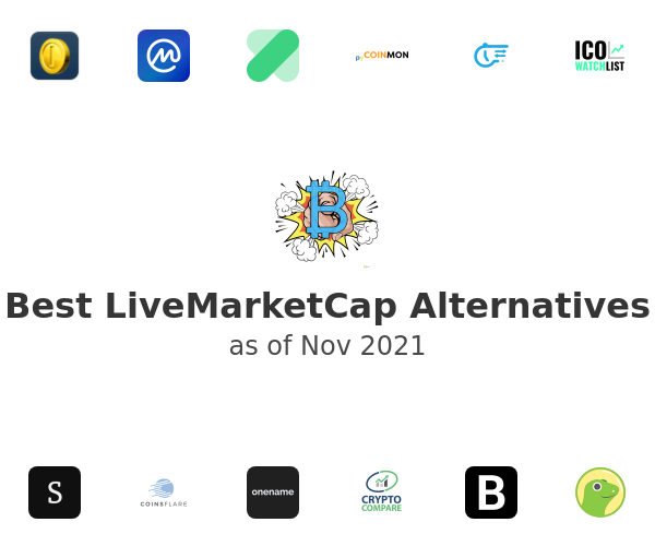 Best LiveMarketCap Alternatives