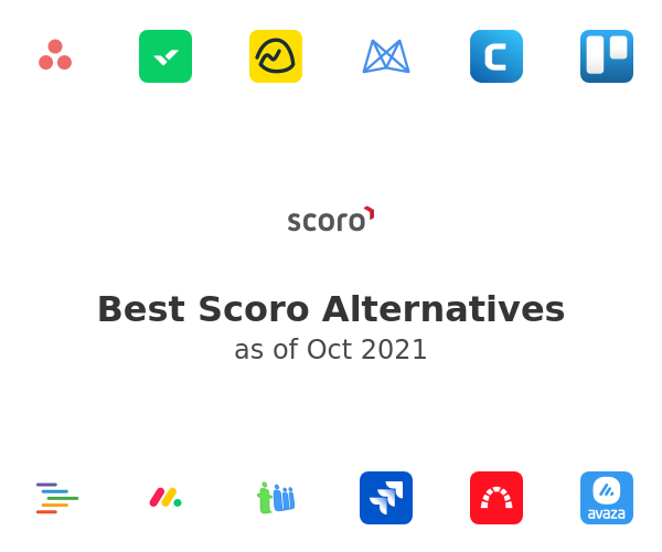Best Scoro Alternatives